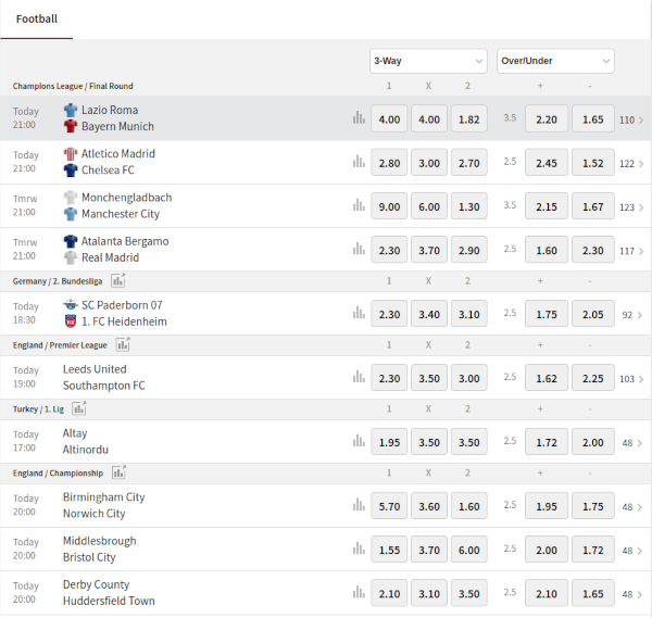 Tipico odds and markets